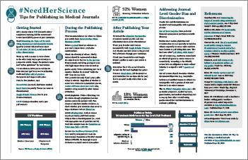 #NeedHerScience Infographic